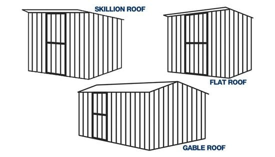 Garden Shed Roof Types