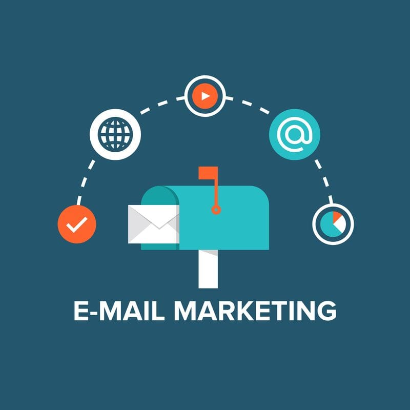 Email Marketing Triggers lead to Success