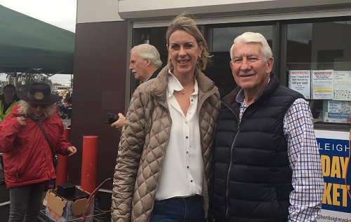Celebrating 40 Years of the Bentleigh Market