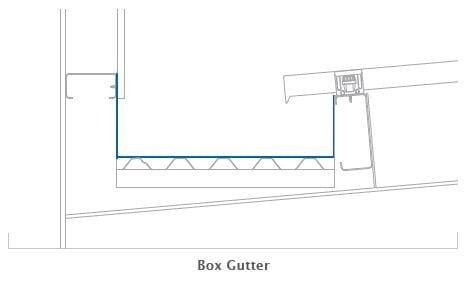 Box Gutters