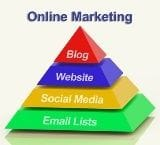 Introducing social media to your marketing mix